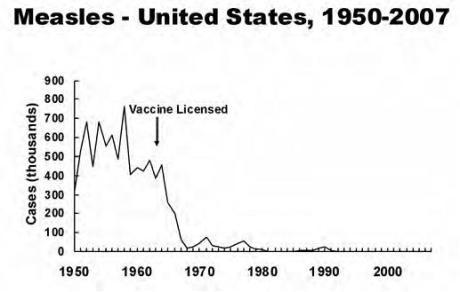 Source: vaccine.gov